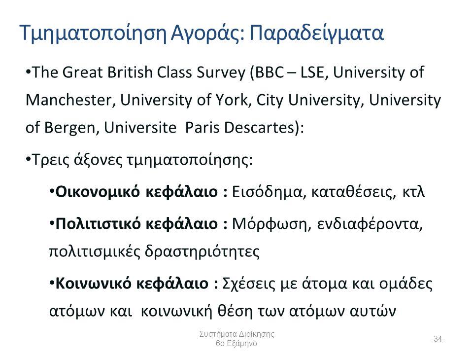 Συστήματα Διοίκησης 6ο Εξάμηνο -34- Τμηματοποίηση Αγοράς: Παραδείγματα The Great British Class Survey (BBC – LSE, University of Manchester, University of York, City University, University of Bergen, Universite Paris Descartes): Τρεις άξονες τμηματοποίησης: Οικονομικό κεφάλαιο : Εισόδημα, καταθέσεις, κτλ Πολιτιστικό κεφάλαιο : Μόρφωση, ενδιαφέροντα, πολιτισμικές δραστηριότητες Κοινωνικό κεφάλαιο : Σχέσεις με άτομα και ομάδες ατόμων και κοινωνική θέση των ατόμων αυτών