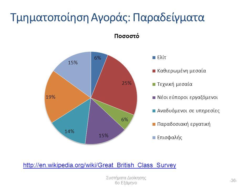 Συστήματα Διοίκησης 6ο Εξάμηνο -36- Τμηματοποίηση Αγοράς: Παραδείγματα http://en.wikipedia.org/wiki/Great_British_Class_Survey