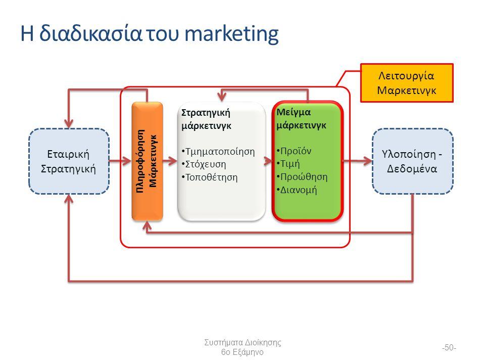 Συστήματα Διοίκησης 6ο Εξάμηνο -50- Η διαδικασία του marketing Εταιρική Στρατηγική Στρατηγική μάρκετινγκ Τμηματοποίηση Στόχευση Τοποθέτηση Στρατηγική μάρκετινγκ Τμηματοποίηση Στόχευση Τοποθέτηση Μείγμα μάρκετινγκ Προϊόν Τιμή Προώθηση Διανομή Μείγμα μάρκετινγκ Προϊόν Τιμή Προώθηση Διανομή Υλοποίηση - Δεδομένα Λειτουργία Μαρκετινγκ Πληροφόρηση Μάρκετινγκ