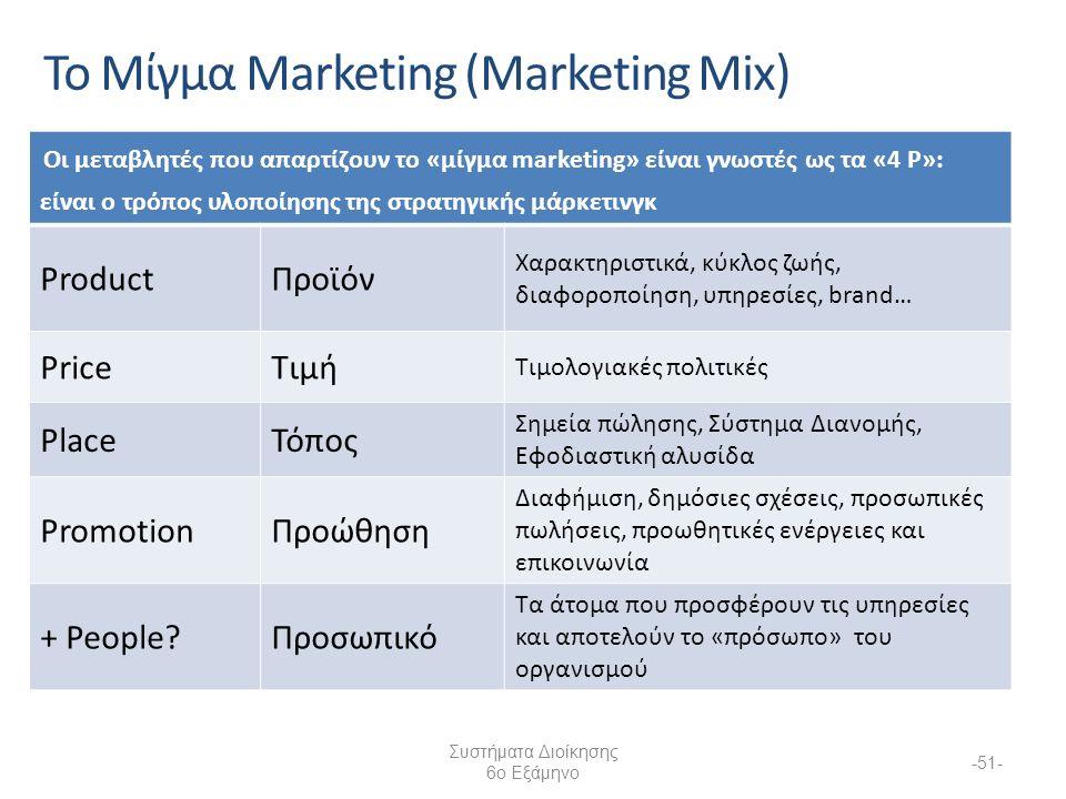Το Μίγμα Marketing (Marketing Mix) Οι μεταβλητές που απαρτίζουν το «μίγμα marketing» είναι γνωστές ως τα «4 P»: είναι ο τρόπος υλοποίησης της στρατηγικής μάρκετινγκ ProductΠροϊόν Χαρακτηριστικά, κύκλος ζωής, διαφοροποίηση, υπηρεσίες, brand… PriceΤιμή Τιμολογιακές πολιτικές PlaceΤόπος Σημεία πώλησης, Σύστημα Διανομής, Εφοδιαστική αλυσίδα PromotionΠροώθηση Διαφήμιση, δημόσιες σχέσεις, προσωπικές πωλήσεις, προωθητικές ενέργειες και επικοινωνία + People Προσωπικό Τα άτομα που προσφέρουν τις υπηρεσίες και αποτελούν το «πρόσωπο» του οργανισμού Συστήματα Διοίκησης 6ο Εξάμηνο -51-