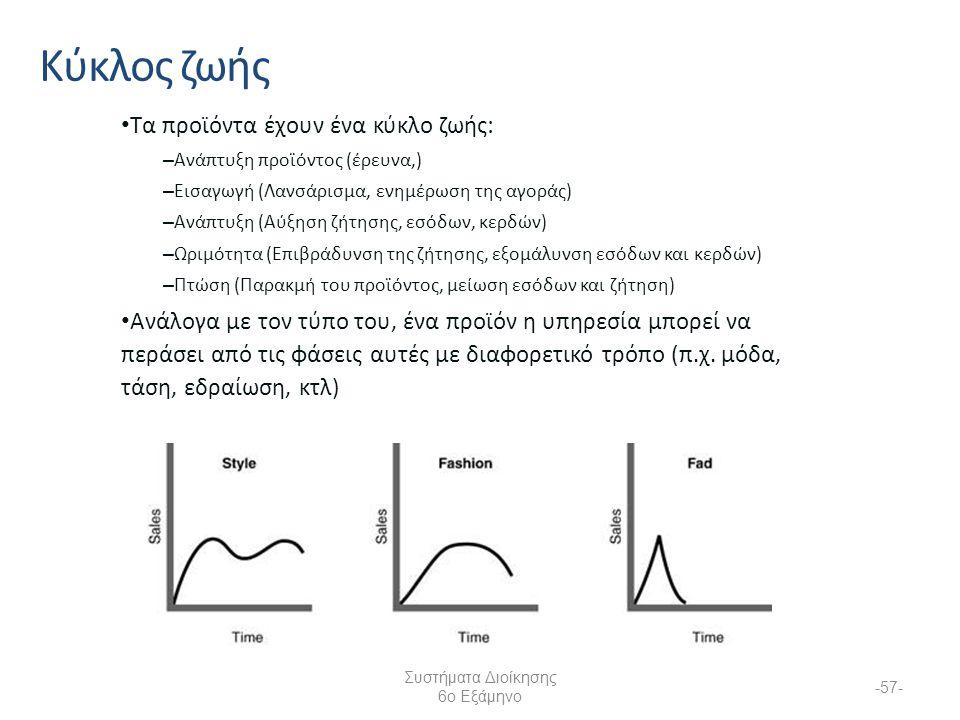 Τα προϊόντα έχουν ένα κύκλο ζωής: – Ανάπτυξη προϊόντος (έρευνα,) – Εισαγωγή (Λανσάρισμα, ενημέρωση της αγοράς) – Ανάπτυξη (Αύξηση ζήτησης, εσόδων, κερδών) – Ωριμότητα (Επιβράδυνση της ζήτησης, εξομάλυνση εσόδων και κερδών) – Πτώση (Παρακμή του προϊόντος, μείωση εσόδων και ζήτηση) Ανάλογα με τον τύπο του, ένα προϊόν η υπηρεσία μπορεί να περάσει από τις φάσεις αυτές με διαφορετικό τρόπο (π.χ.