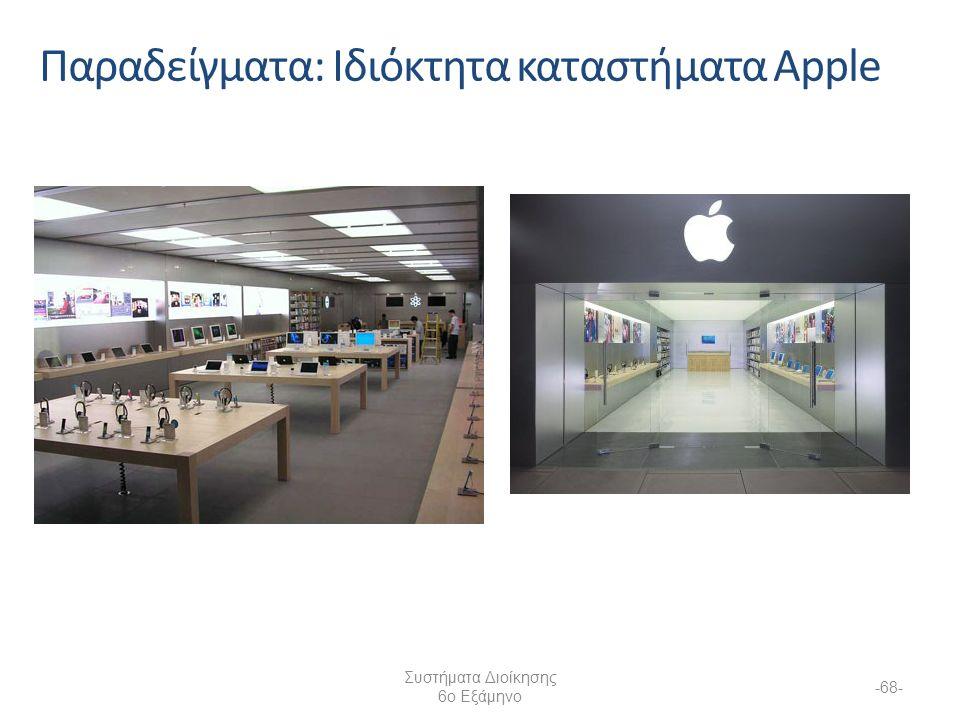 Συστήματα Διοίκησης 6ο Εξάμηνο -68- Παραδείγματα: Ιδιόκτητα καταστήματα Apple