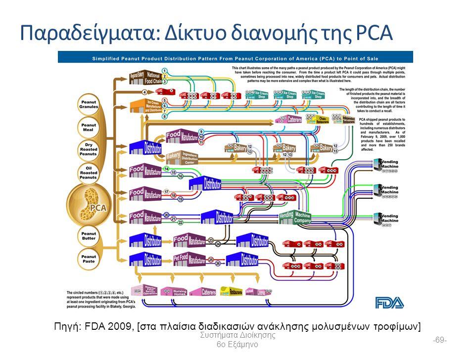 Συστήματα Διοίκησης 6ο Εξάμηνο -69- Παραδείγματα: Δίκτυο διανομής της PCA Πηγή: FDA 2009, [στα πλαίσια διαδικασιών ανάκλησης μολυσμένων τροφίμων]
