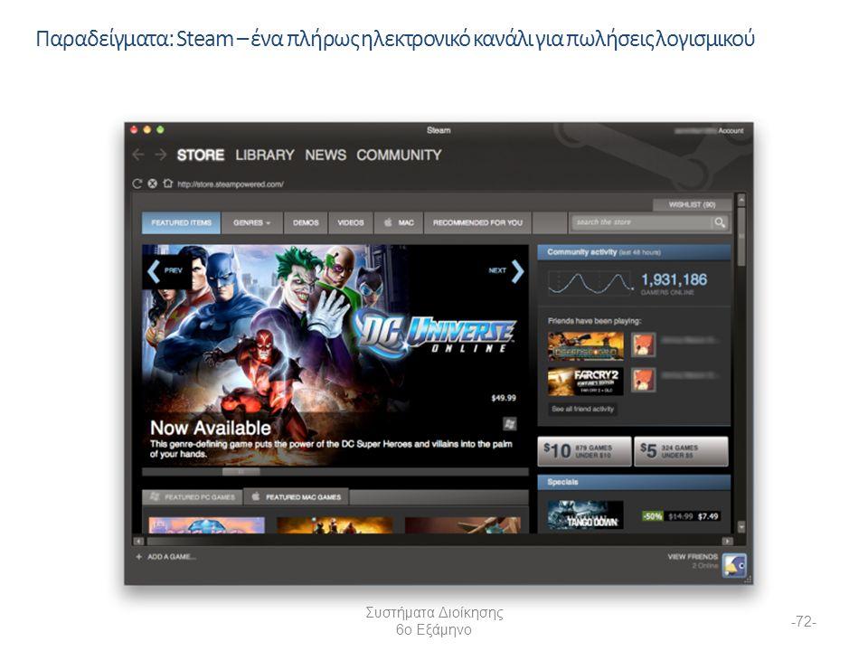Συστήματα Διοίκησης 6ο Εξάμηνο -72- Παραδείγματα: Steam – ένα πλήρως ηλεκτρονικό κανάλι για πωλήσεις λογισμικού