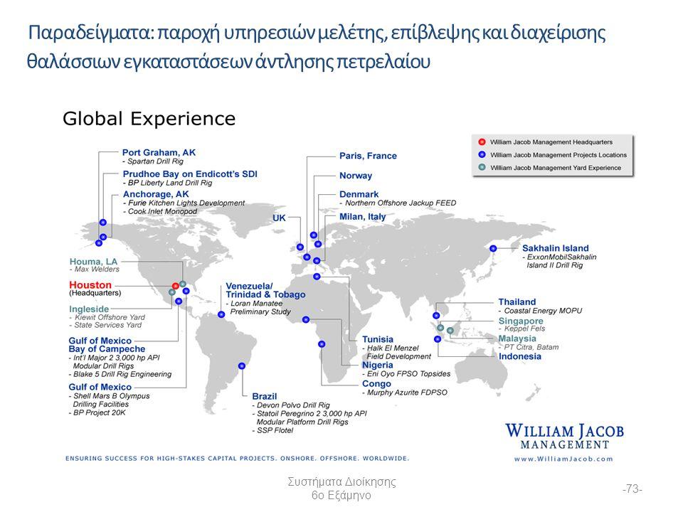 Συστήματα Διοίκησης 6ο Εξάμηνο -73- Παραδείγματα: παροχή υπηρεσιών μελέτης, επίβλεψης και διαχείρισης θαλάσσιων εγκαταστάσεων άντλησης πετρελαίου