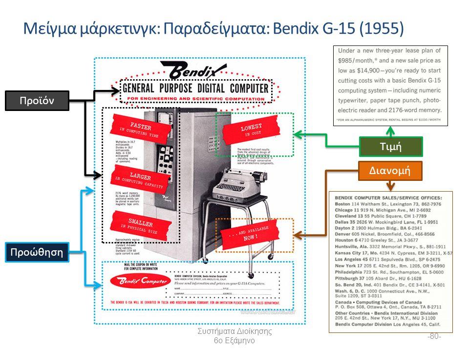 Συστήματα Διοίκησης 6ο Εξάμηνο -80- Μείγμα μάρκετινγκ: Παραδείγματα: Bendix G-15 (1955) Προϊόν Τιμή Διανομή Προώθηση