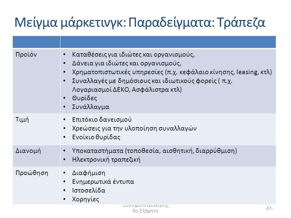 Συστήματα Διοίκησης 6ο Εξάμηνο -81- Μείγμα μάρκετινγκ: Παραδείγματα: Τράπεζα Προϊόν Καταθέσεις για ιδιώτες και οργανισμούς, Δάνεια για ιδιώτες και οργανισμούς, Χρηματοπιστωτικές υπηρεσίες (π.χ.