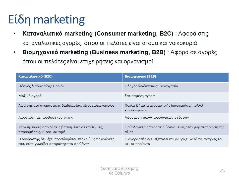 Συστήματα Διοίκησης 6ο Εξάμηνο -9- Είδη marketing Καταναλωτικό marketing (Consumer marketing, B2C) : Αφορά στις καταναλωτικές αγορές, όπου οι πελάτες είναι άτομα και νοικοκυριά Βιομηχανικό marketing (Business marketing, B2B) : Αφορά σε αγορές όπου οι πελάτες είναι επιχειρήσεις και οργανισμοί Καταναλωτικό (B2C)Βιομηχανικό (B2B) Οδηγός διαδικασίας: ΠροϊόνΟδηγός διαδικασίας: Συνεργασία Μαζική αγοράΕστιασμένη αγορά Λίγα βήματα αγοραστικής διαδικασίας, λίγοι εμπλεκόμενοιΠολλά βήματα αγοραστικής διαδικασίας, πολλοί εμπλεκόμενοι Αφοσίωση με προβολή του brandΑφοσίωση μέσω προσωπικών σχέσεων Υποκειμενικές αποφάσεις βασισμένες σε επιθυμίες, παρορμήσεις, κύρος και τιμή Ορθολογικές αποφάσεις βασισμένες στην μεγιστοποίηση της αξίας Ο αγοραστής δεν έχει προσδιορίσει επακριβώς τις ανάγκες του, ούτε γνωρίζει απαραίτητα τα προϊόντα Ο αγοραστής έχει εξετάσει και γνωρίζει καλά τις ανάγκες του και τα προϊόντα