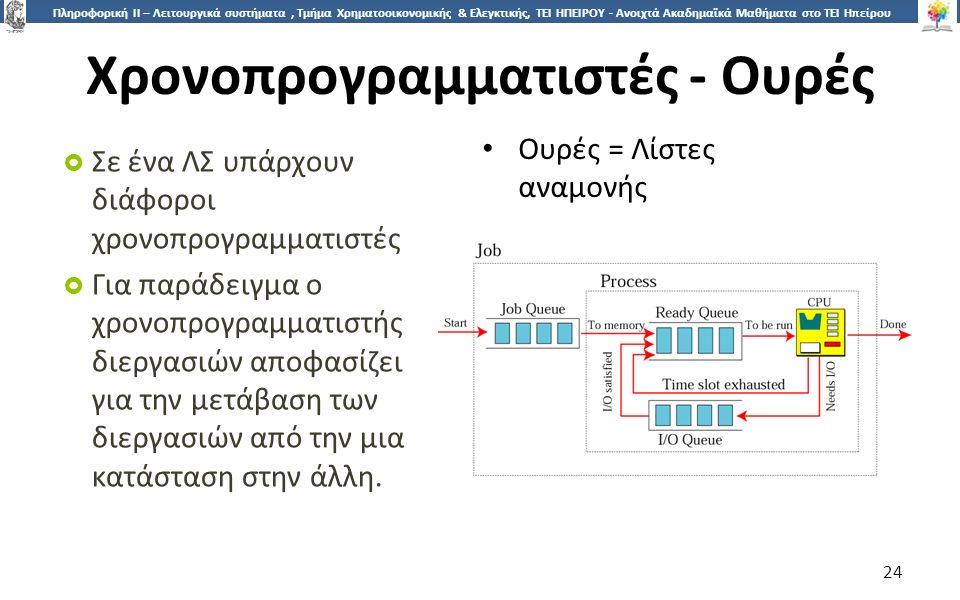 2424 Πληροφορική ΙI – Λειτουργικά συστήματα, Τμήμα Χρηματοοικονομικής & Ελεγκτικής, ΤΕΙ ΗΠΕΙΡΟΥ - Ανοιχτά Ακαδημαϊκά Μαθήματα στο ΤΕΙ Ηπείρου Χρονοπρογραμματιστές - Ουρές  Σε ένα ΛΣ υπάρχουν διάφοροι χρονοπρογραμματιστές  Για παράδειγμα ο χρονοπρογραμματιστής διεργασιών αποφασίζει για την μετάβαση των διεργασιών από την μια κατάσταση στην άλλη.