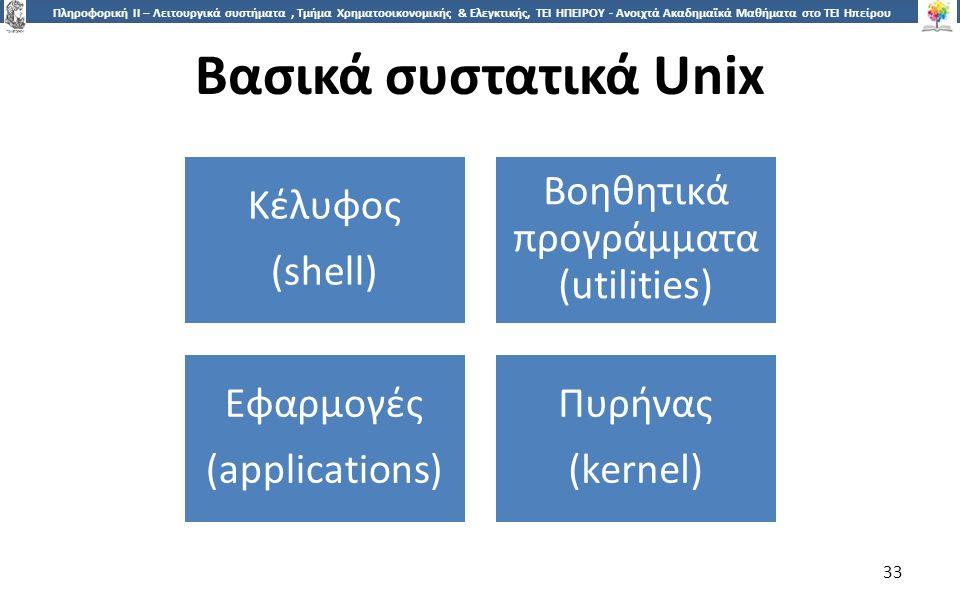 3 Πληροφορική ΙI – Λειτουργικά συστήματα, Τμήμα Χρηματοοικονομικής & Ελεγκτικής, ΤΕΙ ΗΠΕΙΡΟΥ - Ανοιχτά Ακαδημαϊκά Μαθήματα στο ΤΕΙ Ηπείρου Βασικά συστατικά Unix 33 Κέλυφος (shell) Βοηθητικά προγράμματα (utilities) Εφαρμογές (applications) Πυρήνας (kernel)