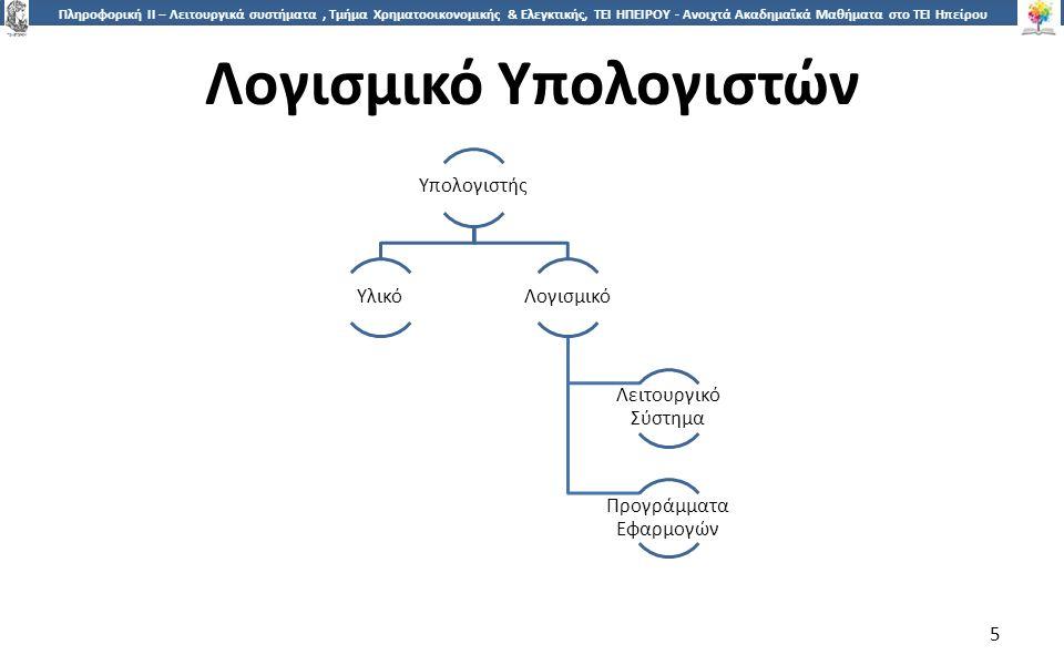5 Πληροφορική ΙI – Λειτουργικά συστήματα, Τμήμα Χρηματοοικονομικής & Ελεγκτικής, ΤΕΙ ΗΠΕΙΡΟΥ - Ανοιχτά Ακαδημαϊκά Μαθήματα στο ΤΕΙ Ηπείρου Λογισμικό Υπολογιστών 5 Υπολογιστής ΥλικόΛογισμικό Λειτουργικό Σύστημα Προγράμματα Εφαρμογών