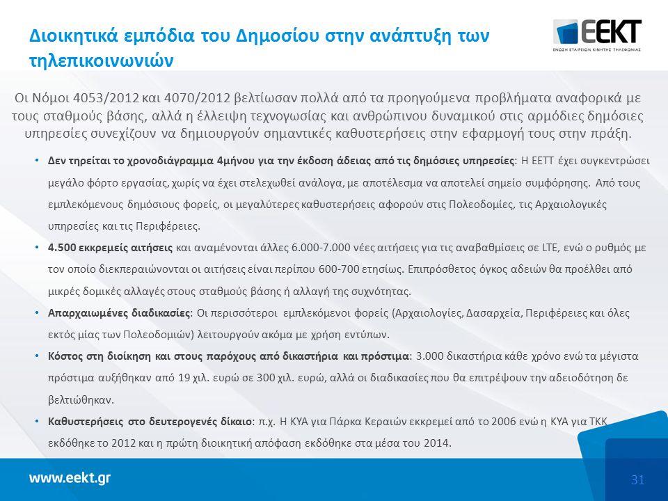 31 Διοικητικά εμπόδια του Δημοσίου στην ανάπτυξη των τηλεπικοινωνιών Δεν τηρείται το χρονοδιάγραμμα 4μήνου για την έκδοση άδειας από τις δημόσιες υπηρεσίες: Η ΕΕΤΤ έχει συγκεντρώσει μεγάλο φόρτο εργασίας, χωρίς να έχει στελεχωθεί ανάλογα, με αποτέλεσμα να αποτελεί σημείο συμφόρησης.