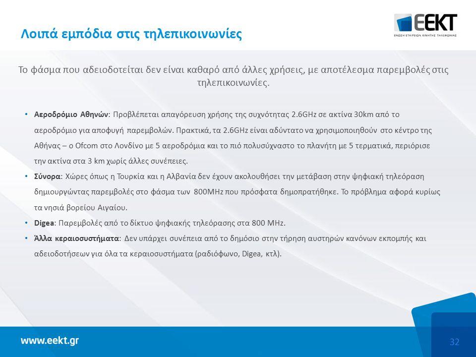 32 Λοιπά εμπόδια στις τηλεπικοινωνίες Αεροδρόμιο Αθηνών: Προβλέπεται απαγόρευση χρήσης της συχνότητας 2.6GHz σε ακτίνα 30km από το αεροδρόμιο για αποφυγή παρεμβολών.