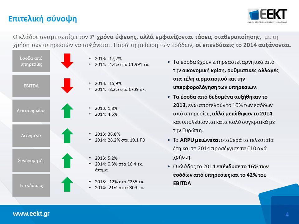 4 Επιτελική σύνοψη Ο κλάδος αντιμετωπίζει τον 7 ο χρόνο ύφεσης, αλλά εμφανίζονται τάσεις σταθεροποίησης, με τη χρήση των υπηρεσιών να αυξάνεται.