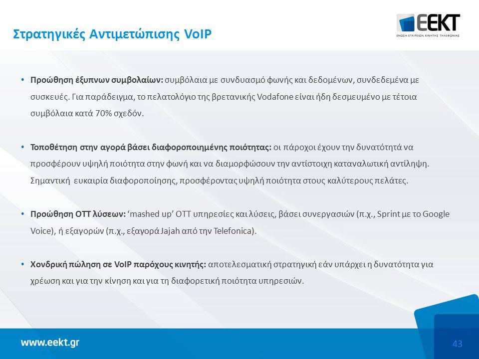 43 Στρατηγικές Αντιμετώπισης VoIP Προώθηση έξυπνων συμβολαίων: συμβόλαια με συνδυασμό φωνής και δεδομένων, συνδεδεμένα με συσκευές.