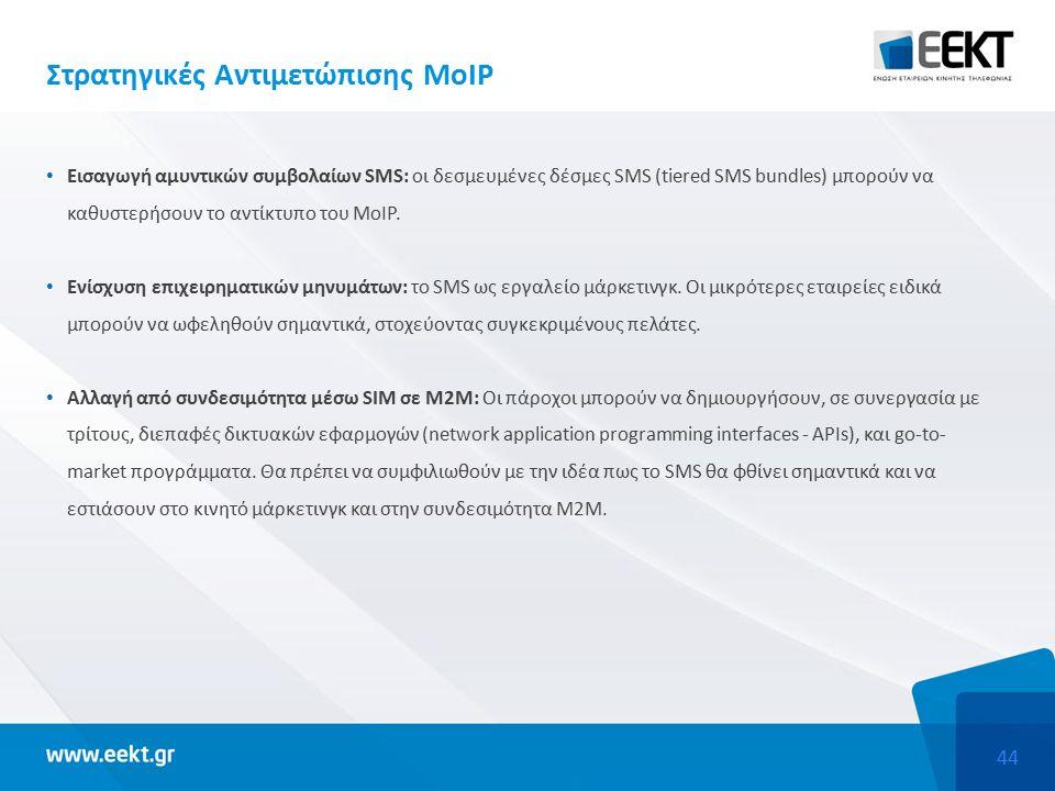 44 Στρατηγικές Αντιμετώπισης MoIP Εισαγωγή αμυντικών συμβολαίων SMS: οι δεσμευμένες δέσμες SMS (tiered SMS bundles) μπορούν να καθυστερήσουν το αντίκτυπο του MoIP.