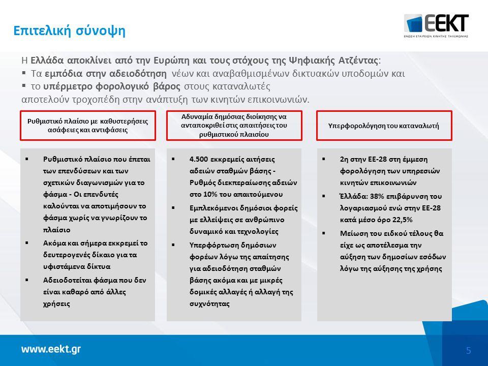 5 Επιτελική σύνοψη Η Ελλάδα αποκλίνει από την Ευρώπη και τους στόχους της Ψηφιακής Ατζέντας:  Τα εμπόδια στην αδειοδότηση νέων και αναβαθμισμένων δικτυακών υποδομών και  το υπέρμετρο φορολογικό βάρος στους καταναλωτές αποτελούν τροχοπέδη στην ανάπτυξη των κινητών επικοινωνιών.