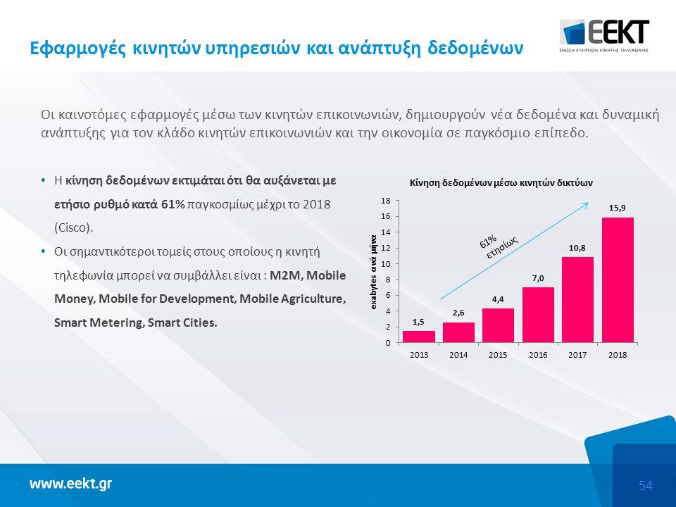 54 Η κίνηση δεδομένων εκτιμάται ότι θα αυξάνεται με ετήσιο ρυθμό κατά 61% παγκοσμίως μέχρι το 2018 (Cisco).