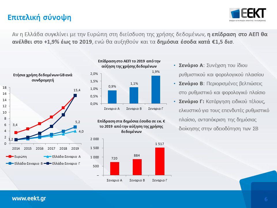 6 Επιτελική σύνοψη Αν η Ελλάδα συγκλίνει με την Ευρώπη στη διείσδυση της χρήσης δεδομένων, η επίδραση στο ΑΕΠ θα ανέλθει στο +1,9% έως το 2019, ενώ θα αυξηθούν και τα δημόσια έσοδα κατά €1,5 δισ.