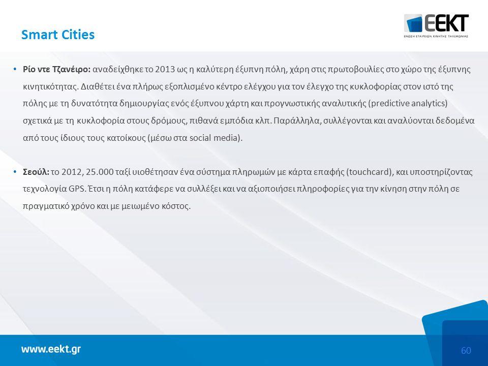 60 Ρίο ντε Τζανέιρο: αναδείχθηκε το 2013 ως η καλύτερη έξυπνη πόλη, χάρη στις πρωτοβουλίες στο χώρο της έξυπνης κινητικότητας.