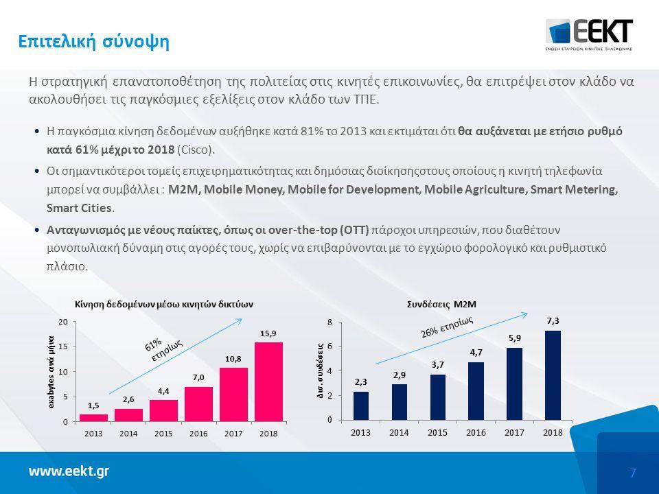 7 Επιτελική σύνοψη Η στρατηγική επανατοποθέτηση της πολιτείας στις κινητές επικοινωνίες, θα επιτρέψει στον κλάδο να ακολουθήσει τις παγκόσμιες εξελίξεις στον κλάδο των ΤΠΕ.