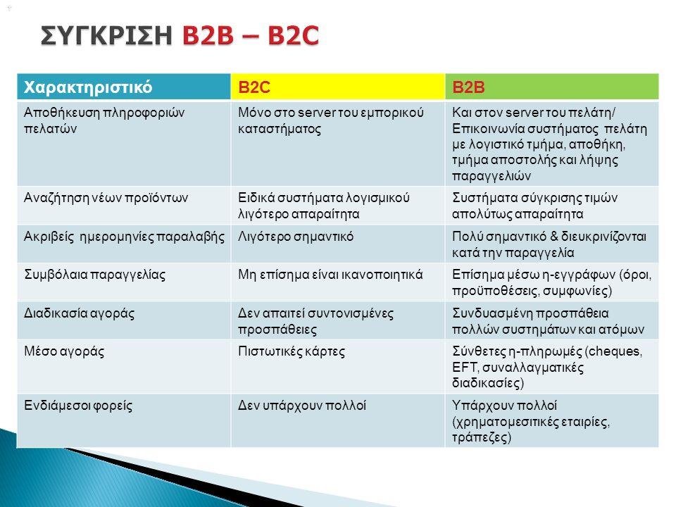  ΧαρακτηριστικόB2CB2B Αποθήκευση πληροφοριών πελατών Μόνο στο server του εμπορικού καταστήματος Και στον server του πελάτη/ Επικοινωνία συστήματος πελάτη με λογιστικό τμήμα, αποθήκη, τμήμα αποστολής και λήψης παραγγελιών Αναζήτηση νέων προϊόντωνΕιδικά συστήματα λογισμικού λιγότερο απαραίτητα Συστήματα σύγκρισης τιμών απολύτως απαραίτητα Ακριβείς ημερομηνίες παραλαβήςΛιγότερο σημαντικόΠολύ σημαντικό & διευκρινίζονται κατά την παραγγελία Συμβόλαια παραγγελίαςΜη επίσημα είναι ικανοποιητικάΕπίσημα μέσω η-εγγράφων (όροι, προϋποθέσεις, συμφωνίες) Διαδικασία αγοράςΔεν απαιτεί συντονισμένες προσπάθειες Συνδυασμένη προσπάθεια πολλών συστημάτων και ατόμων Μέσο αγοράςΠιστωτικές κάρτεςΣύνθετες η-πληρωμές (cheques, EFT, συναλλαγματικές διαδικασίες) Ενδιάμεσοι φορείςΔεν υπάρχουν πολλοίΥπάρχουν πολλοί (χρηματομεσιτικές εταιρίες, τράπεζες)