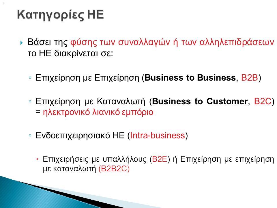   Βάσει της φύσης των συναλλαγών ή των αλληλεπιδράσεων το ΗΕ διακρίνεται σε: ◦ Επιχείρηση με Επιχείρηση (Business to Business, B2B) ◦ Επιχείρηση με Καταναλωτή (Business to Customer, B2C) = ηλεκτρονικό λιανικό εμπόριο ◦ Ενδοεπιχειρησιακό ΗΕ (Intra-business)  Επιχειρήσεις με υπαλλήλους (Β2Ε) ή Επιχείρηση με επιχείρηση με καταναλωτή (Β2Β2C)