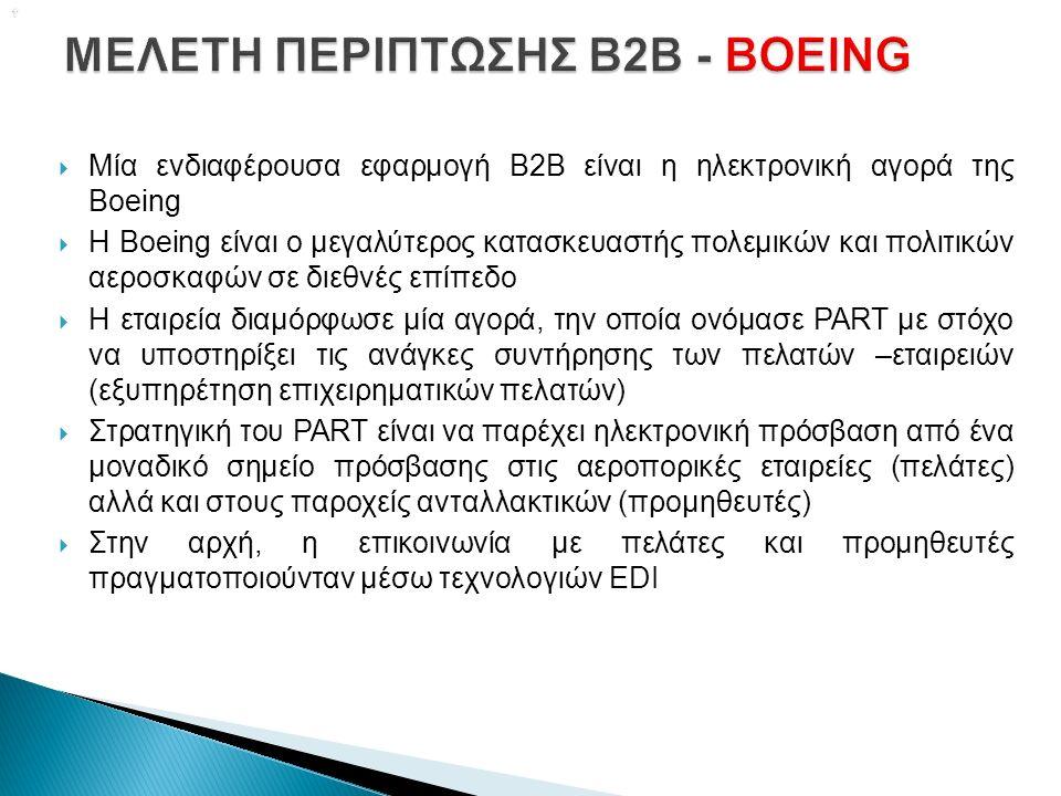   Μία ενδιαφέρουσα εφαρμογή B2B είναι η ηλεκτρονική αγορά της Boeing  Η Boeing είναι ο μεγαλύτερος κατασκευαστής πολεμικών και πολιτικών αεροσκαφών σε διεθνές επίπεδο  Η εταιρεία διαμόρφωσε μία αγορά, την οποία ονόμασε PART με στόχο να υποστηρίξει τις ανάγκες συντήρησης των πελατών –εταιρειών (εξυπηρέτηση επιχειρηματικών πελατών)  Στρατηγική του PART είναι να παρέχει ηλεκτρονική πρόσβαση από ένα μοναδικό σημείο πρόσβασης στις αεροπορικές εταιρείες (πελάτες) αλλά και στους παροχείς ανταλλακτικών (προμηθευτές)  Στην αρχή, η επικοινωνία με πελάτες και προμηθευτές πραγματοποιούνταν μέσω τεχνολογιών EDI