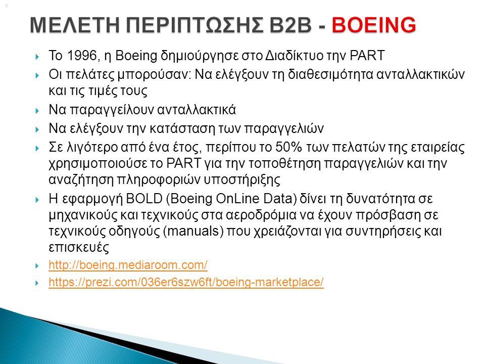   To 1996, η Boeing δημιούργησε στο Διαδίκτυο την PART  Οι πελάτες μπορούσαν: Να ελέγξουν τη διαθεσιμότητα ανταλλακτικών και τις τιμές τους  Να πα