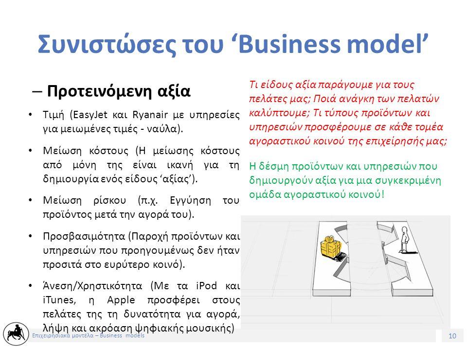 10 Επιχειρησιακά μοντέλα – Business models Συνιστώσες του 'Business model' Τιμή (EasyJet και Ryanair με υπηρεσίες για μειωμένες τιμές - ναύλα).