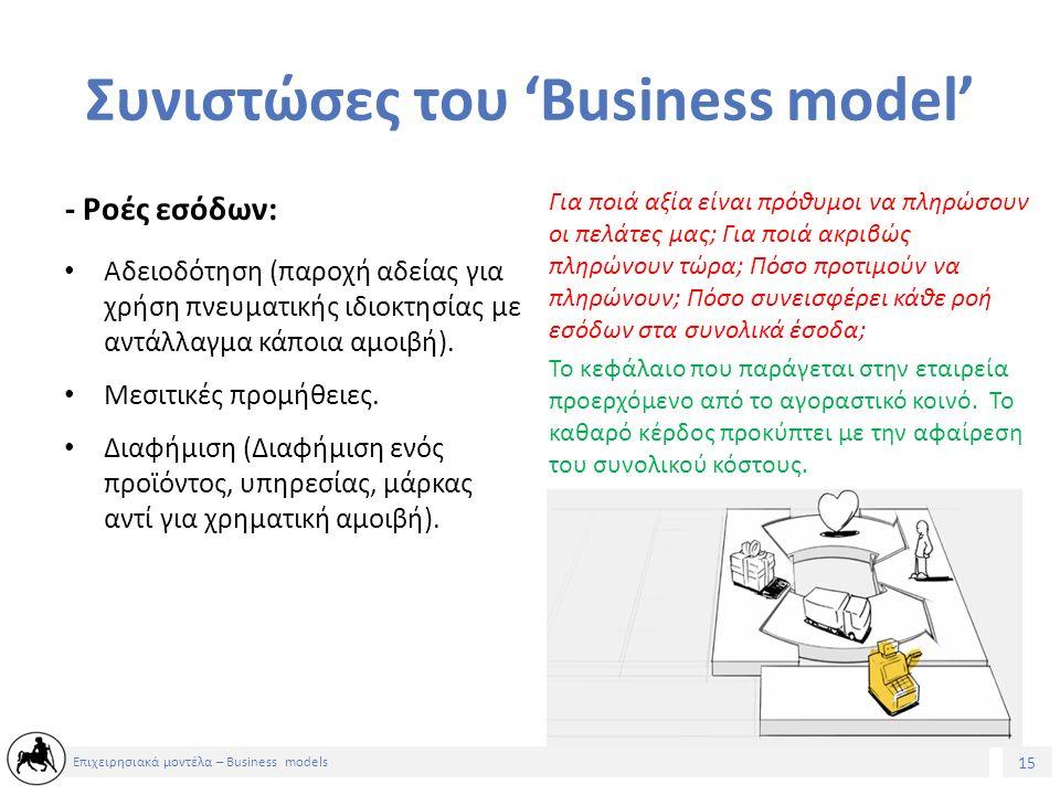 15 Επιχειρησιακά μοντέλα – Business models Συνιστώσες του 'Business model' Αδειοδότηση (παροχή αδείας για χρήση πνευματικής ιδιοκτησίας με αντάλλαγμα κάποια αμοιβή).