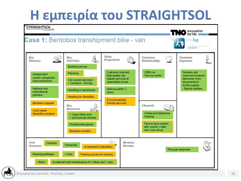 31 Επιχειρησιακά μοντέλα – Business models Η εμπειρία του STRAIGHTSOL