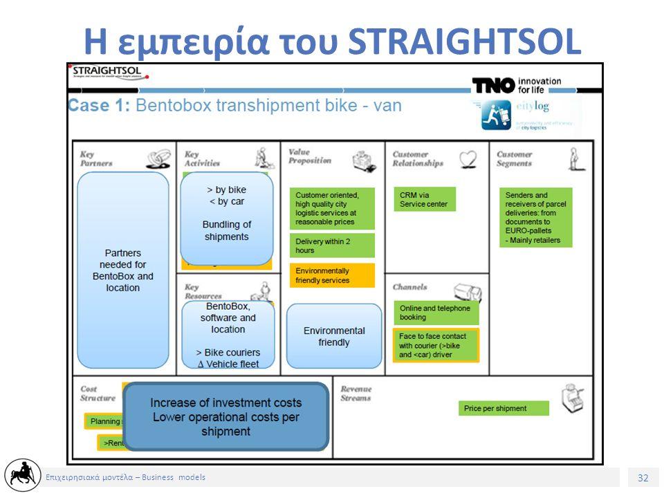 32 Επιχειρησιακά μοντέλα – Business models Η εμπειρία του STRAIGHTSOL