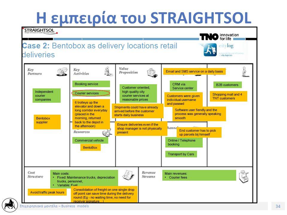 34 Επιχειρησιακά μοντέλα – Business models Η εμπειρία του STRAIGHTSOL