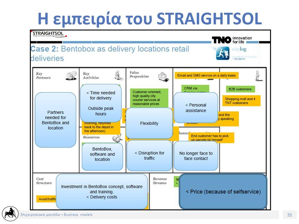 35 Επιχειρησιακά μοντέλα – Business models Η εμπειρία του STRAIGHTSOL