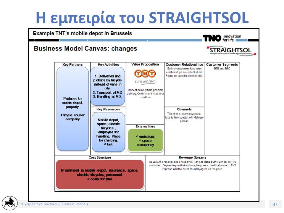37 Επιχειρησιακά μοντέλα – Business models Η εμπειρία του STRAIGHTSOL