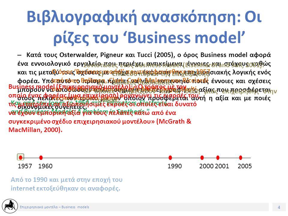 4 Επιχειρησιακά μοντέλα – Business models – Κατά τους Osterwalder, Pigneur και Tucci (2005), ο όρος Business model αφορά ένα εννοιολογικό εργαλείο που περιέχει αντικείμενα, έννοιες και στόχους καθώς και τις μεταξύ τους σχέσεις με στόχο την έκφραση της επιχειρησιακής λογικής ενός φορέα.
