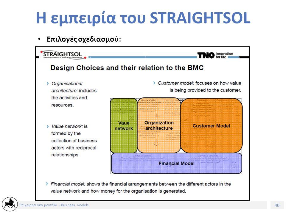 40 Επιχειρησιακά μοντέλα – Business models Επιλογές σχεδιασμού: Η εμπειρία του STRAIGHTSOL