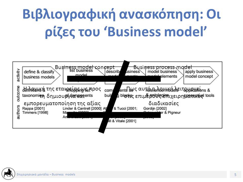 5 Επιχειρησιακά μοντέλα – Business models Βιβλιογραφική ανασκόπηση: Οι ρίζες του 'Business model' Business model conceptBusiness process model Η λογική της εταιρείας ως προς τη δημιουργία και εμπορευματοποίηση της αξίας Πως αυτή η λογική λειτουργεί στις επιμέρους επιχειρηματικές διαδικασίες