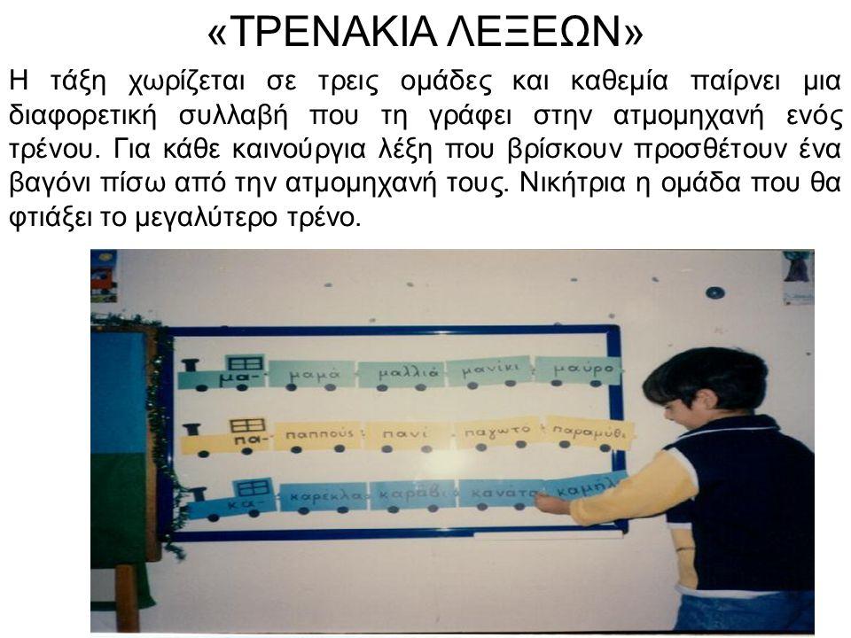 «ΤΡΕΝΑΚΙΑ ΛΕΞΕΩΝ» Η τάξη χωρίζεται σε τρεις ομάδες και καθεμία παίρνει μια διαφορετική συλλαβή που τη γράφει στην ατμομηχανή ενός τρένου. Για κάθε και