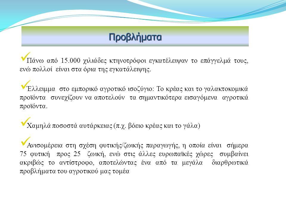 ΠΑΡΑΔΟΣΕΙΣ ΠΡΟΒΕΙΟΥ & ΓΙΔΙΝΟΥ ΓΑΛΑΚΤΟΣ 20112012 Π.