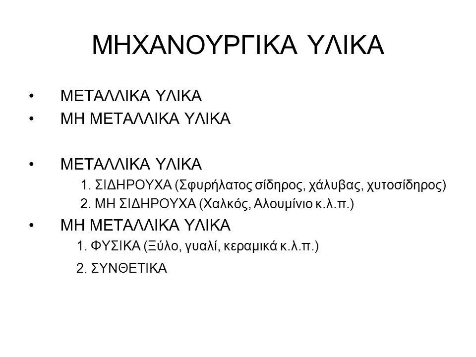 ΜΗΧΑΝΟΥΡΓΙΚΑ ΥΛΙΚΑ ΜΕΤΑΛΛΙΚΑ ΥΛΙΚΑ ΜΗ ΜΕΤΑΛΛΙΚΑ ΥΛΙΚΑ ΜΕΤΑΛΛΙΚΑ ΥΛΙΚΑ 1.