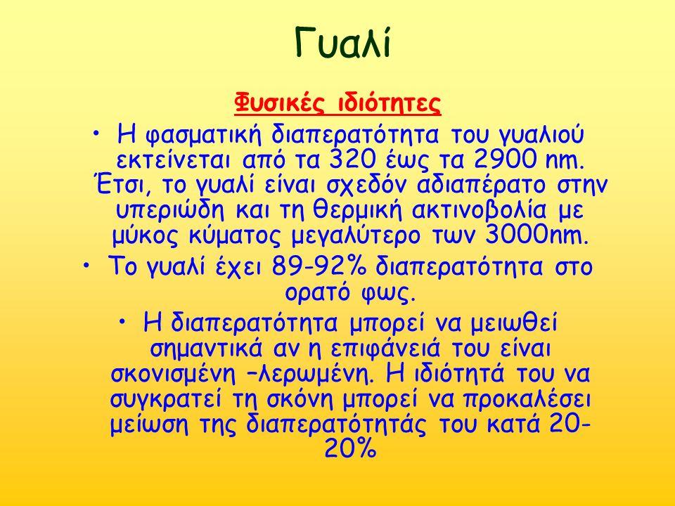Γυαλί Φυσικές ιδιότητες Η φασματική διαπερατότητα του γυαλιού εκτείνεται από τα 320 έως τα 2900 nm. Έτσι, το γυαλί είναι σχεδόν αδιαπέρατο στην υπεριώ