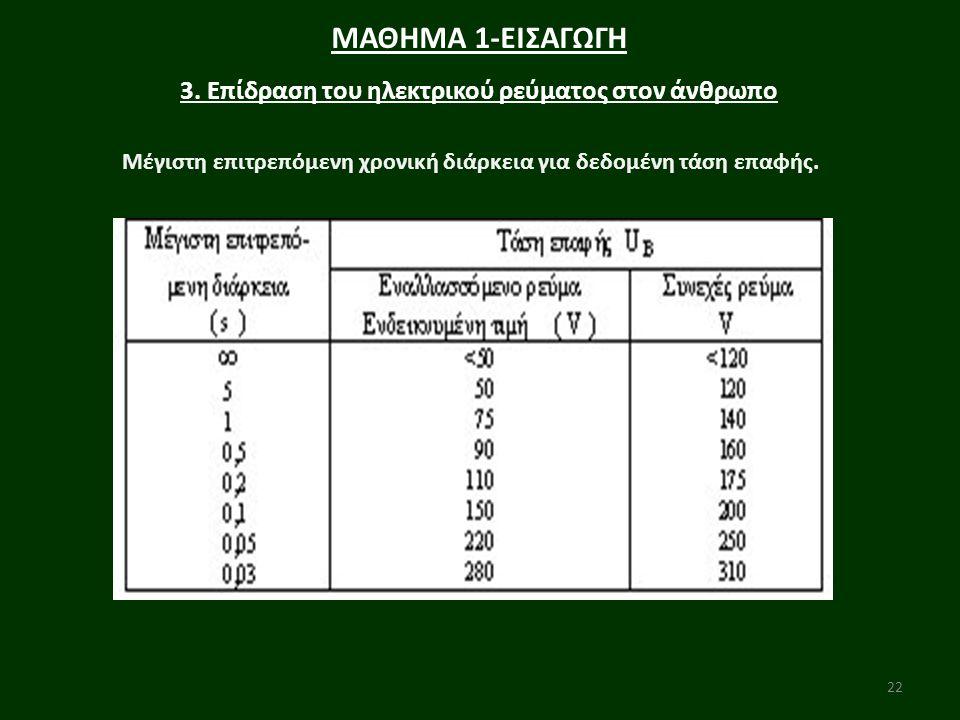 22 Μέγιστη επιτρεπόμενη χρονική διάρκεια για δεδομένη τάση επαφής. ΜΑΘΗΜΑ 1-ΕΙΣΑΓΩΓΗ 3. Επίδραση του ηλεκτρικού ρεύματος στον άνθρωπο