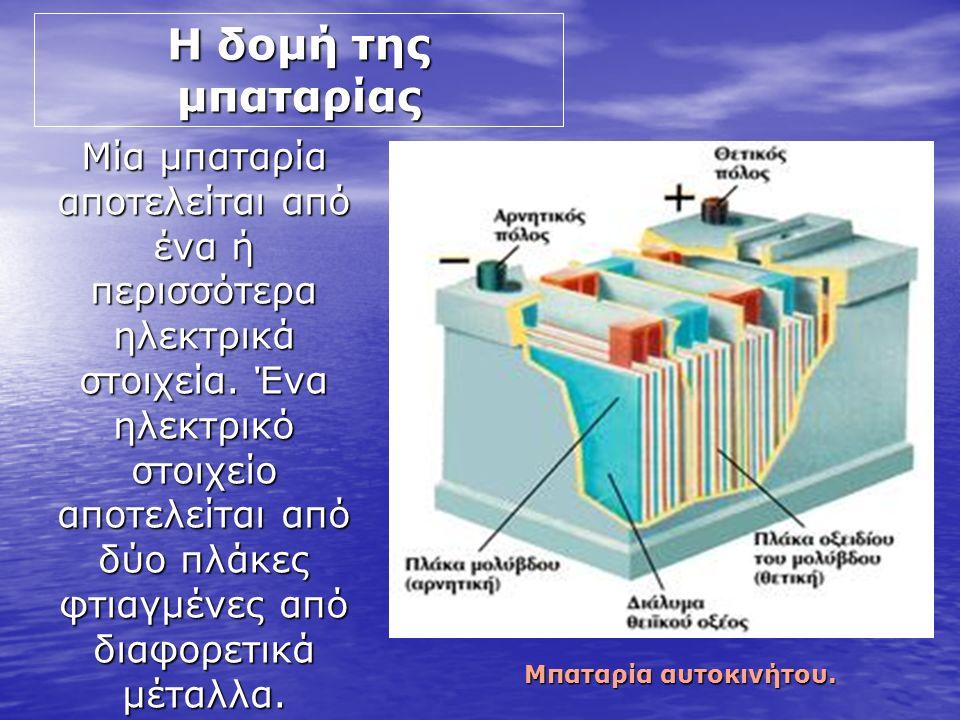 Μέθοδοι διαλογής μπαταριών Διαλογή με ακτίνες Χ.