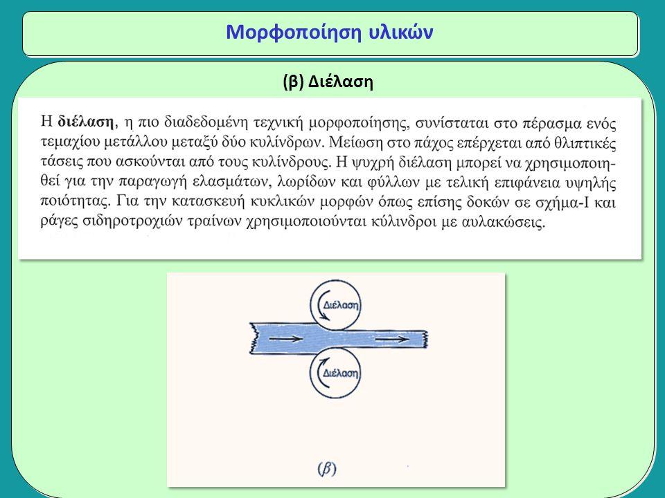 (β) Διέλαση Μορφοποίηση υλικών
