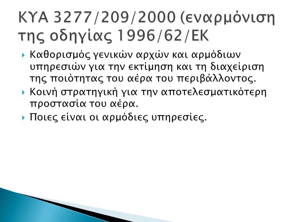 Περιόδος αναφοράς (μέσος όρος) Οριακή τιμήΠεριθώριο ανοχής Προθεσμία συμμόρφωσ ης Οριακή τιμή για την προστασία της ανθρώπινης υγείας 1 ώρα350 μg/m 3 (όχι υπέρβαση πάνω από 24 φορές ανά ημερολογιακό έτος) 150 μg/m 3 1 η Ιανουαρίου 2005 Ημερήσια οριακή τιμή 24 ώρες125μg/m 3 (όχι υπέρβαση από 3 φορές ανά ημερολογιακό έτος) Κανένα1 η Ιανουαρίου 2005 Οριακή τιμή για την προστασία των οικοσυστημ άτων Ημερολογια κό έτος χειμώνας 20 μg/m 3 Κανένα19 Ιουλίου 2001