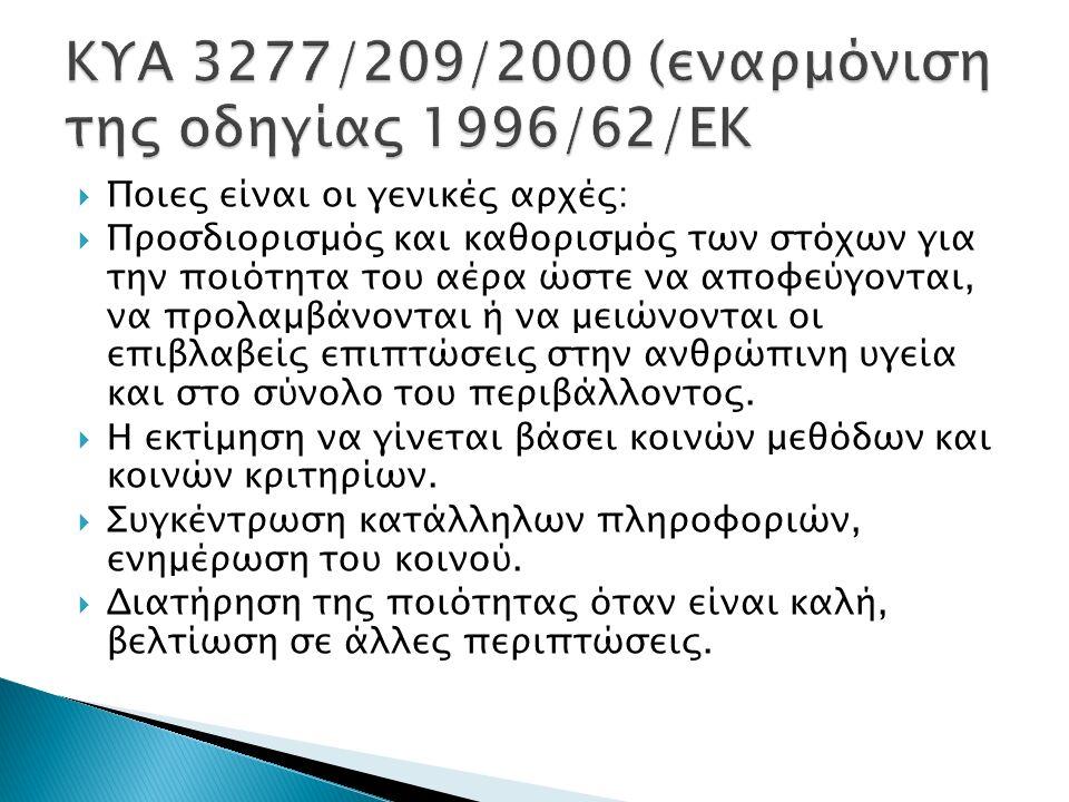  Ουσίες που Καταστρέφουν τη Στοιβάδα του Όζοντος: Κανονισμός ΕΚ 2037/2000 του Ευρωπαϊκού Κοινοβουλίου και του Συμβουλίου της 29ης Ιουνίου 2000 για τις ουσίες που καταστρέφουν τη στοιβάδα του όζοντος, με πεδίο εφαρμογής την παραγωγή, την εισαγωγή, την εξαγωγή, τη διάθεση στην αγορά, τη χρήση, την ανάκτηση, την ανακύκλωση, την ποιοτική αποκατάσταση και την καταστροφή των συγκεκριμένων ουσιών, την υποβολή στοιχείων σχετικά με τις ουσίες αυτές και τις εισαγωγές, τις εξαγωγές, τη διάθεση στην αγορά και τη χρήση προϊόντων και εξοπλισμού που περιέχουν τις συγκεκριμένες ουσίες.