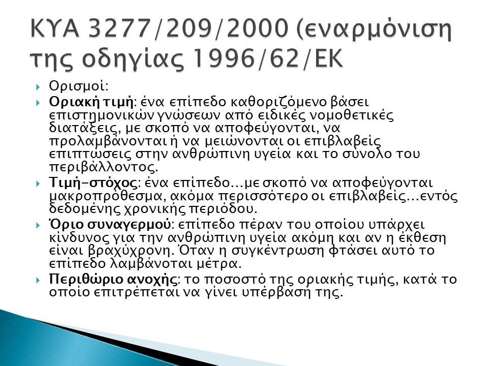  Το 2000 Ε.