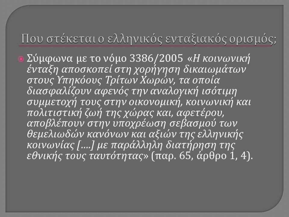  Σύμφωνα με το νόμο 3386/2005 « Η κοινωνική ένταξη αποσκοπεί στη χορήγηση δικαιωμάτων στους Υπηκόους Τρίτων Χωρών, τα οποία διασφαλίζουν αφενός την αναλογική ισότιμη συμμετοχή τους στην οικονομική, κοινωνική και πολιτιστική ζωή της χώρας και, αφετέρου, αποβλέπουν στην υποχρέωση σεβασμού των θεμελιωδών κανόνων και αξιών της ελληνικής κοινωνίας [….] με παράλληλη διατήρηση της εθνικής τους ταυτότητας » ( παρ.